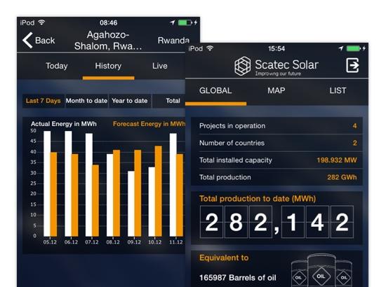 History und Global Screens der umgesetzten Scatec Management Information App für Scatec Solar