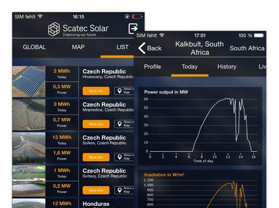 List und Today Screens der umgesetzten Scatec Management Information App für Scatec Solar